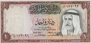 Kuveyt Dinarı